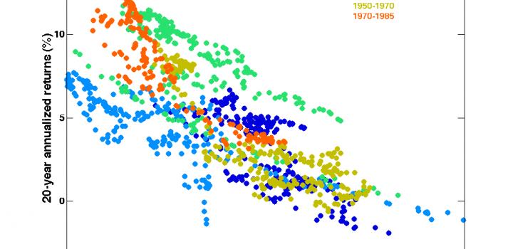 Hipótesis de Eficiencia de los Mercados